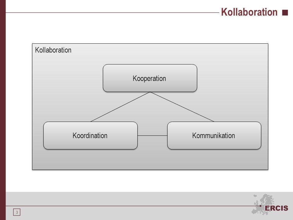 Kollaboration Kollaboration Kooperation Koordination Kommunikation