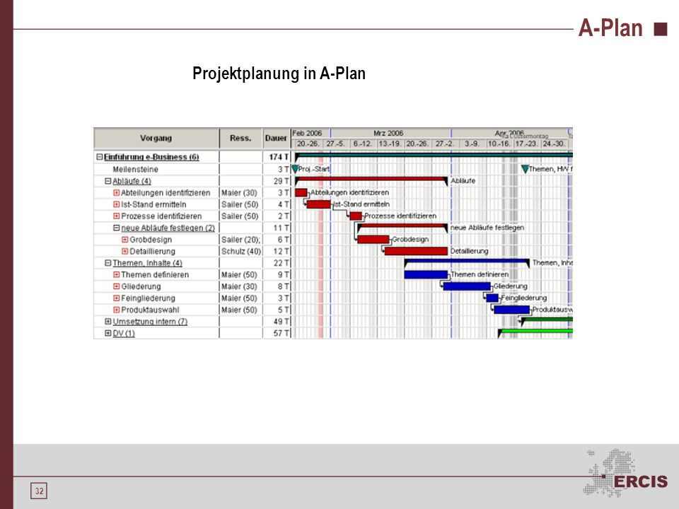 A-Plan Projektplanung in A-Plan