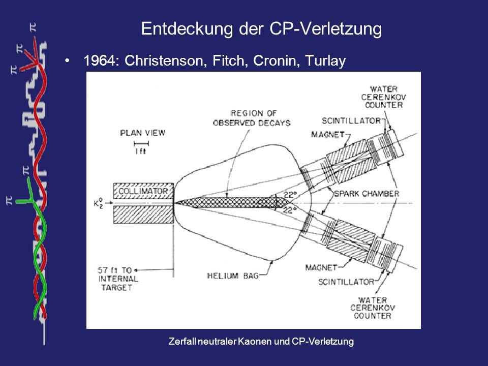 Entdeckung der CP-Verletzung