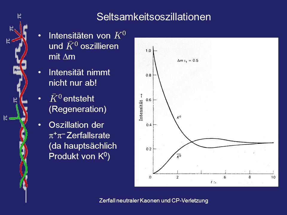 Seltsamkeitsoszillationen