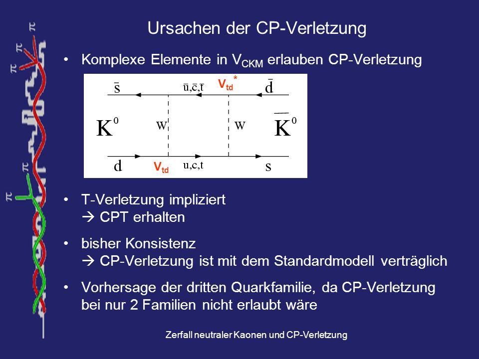 Ursachen der CP-Verletzung