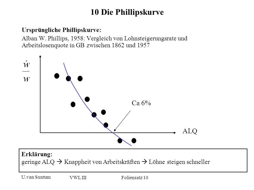10 Die Phillipskurve Ca 6% ALQ Ursprüngliche Phillipskurve:
