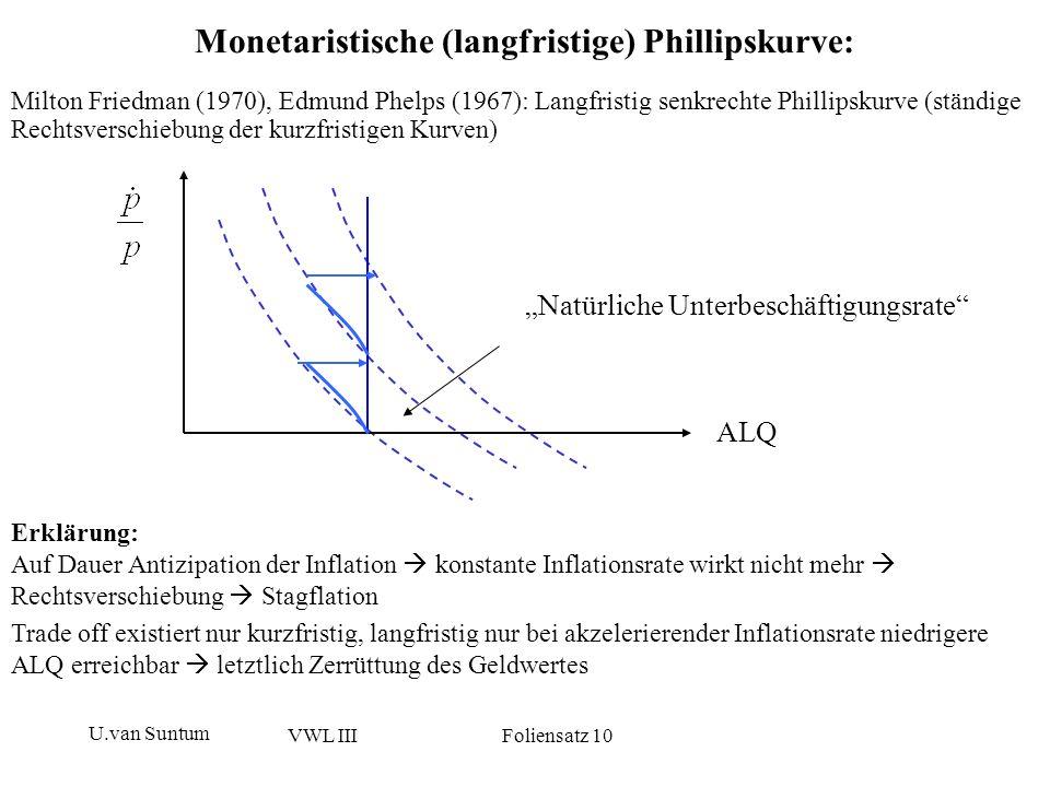 Monetaristische (langfristige) Phillipskurve: