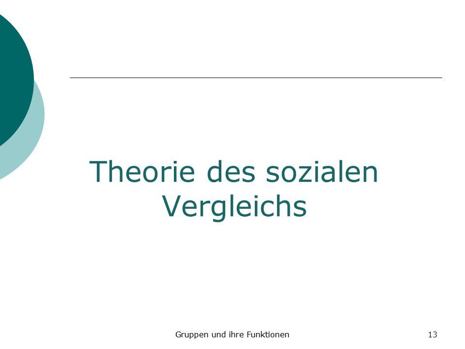 Theorie des sozialen Vergleichs