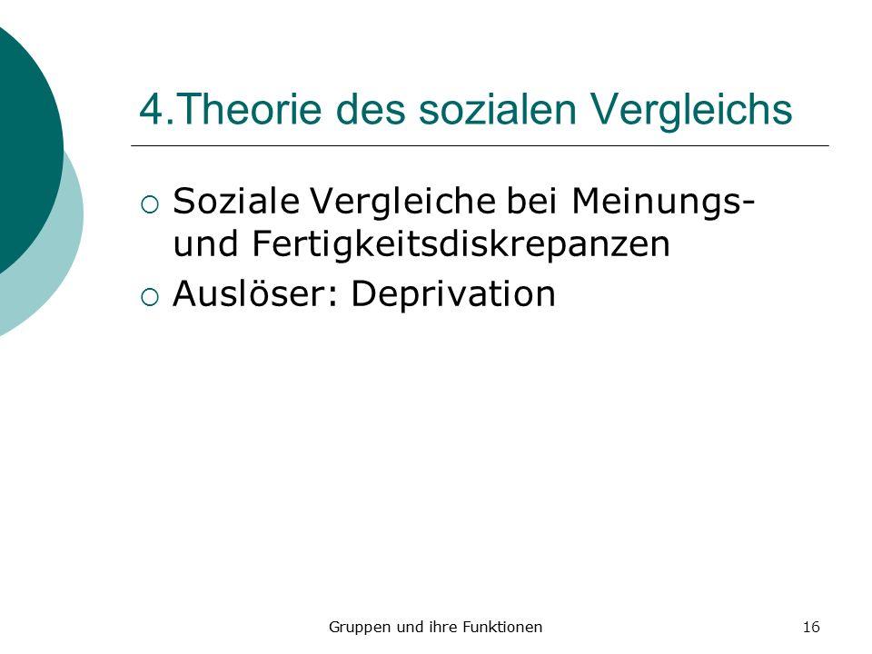 4.Theorie des sozialen Vergleichs