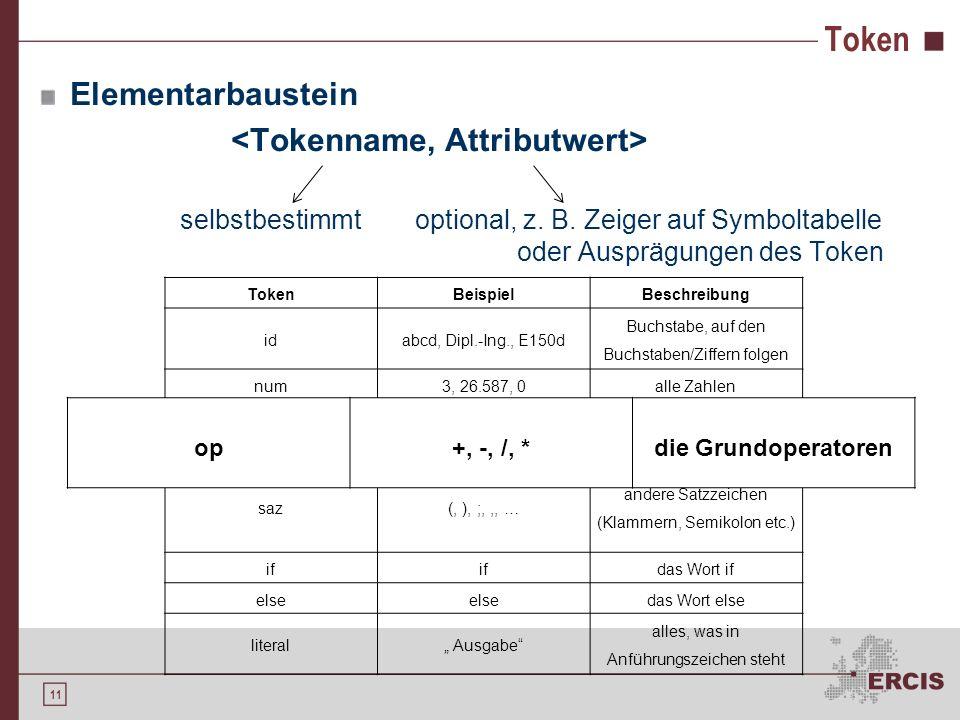 Token Elementarbaustein <Tokenname, Attributwert>