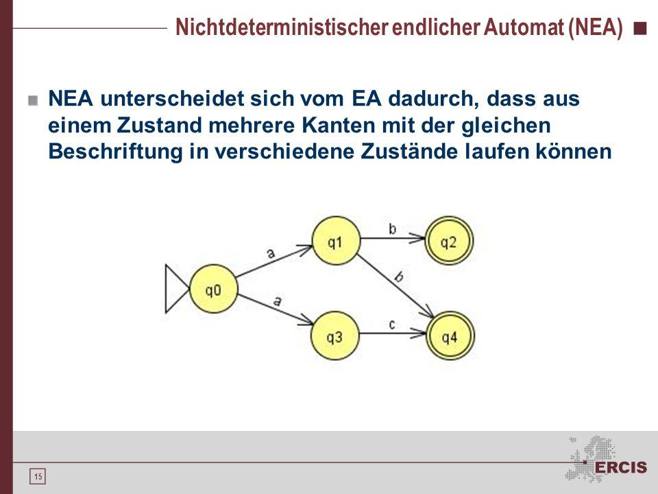 Nichtdeterministischer endlicher Automat (NEA)