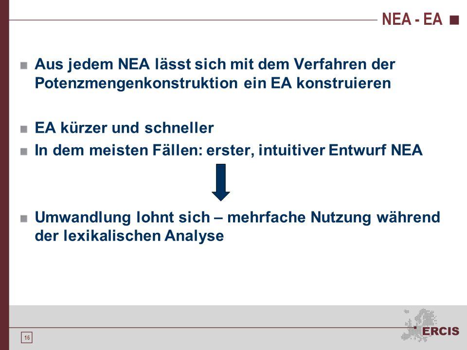 NEA - EA Aus jedem NEA lässt sich mit dem Verfahren der Potenzmengenkonstruktion ein EA konstruieren.