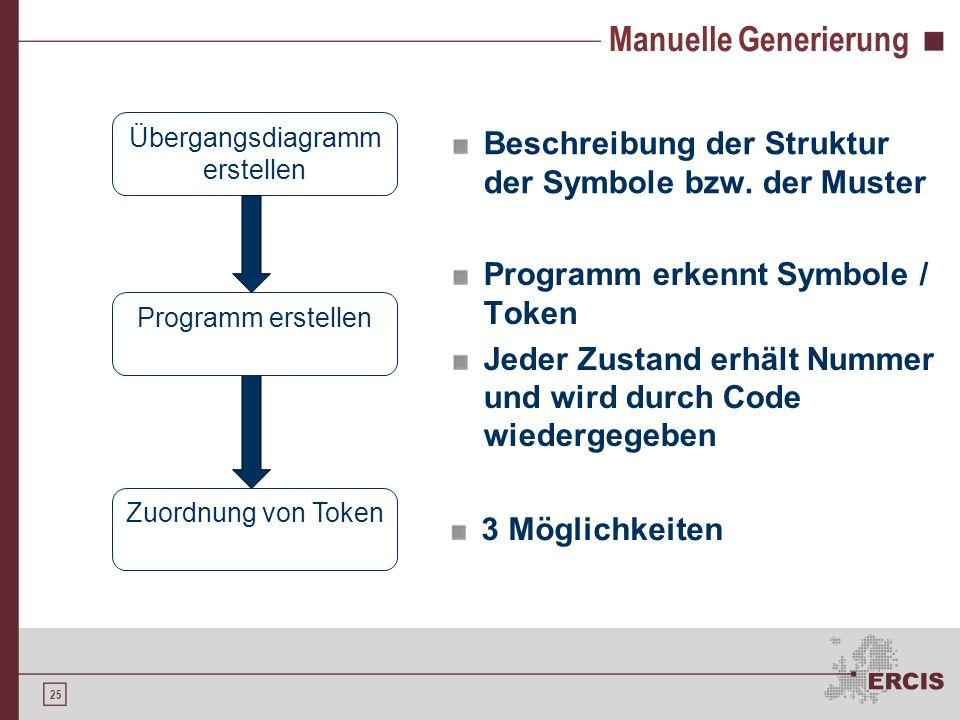 Übergangsdiagramm erstellen