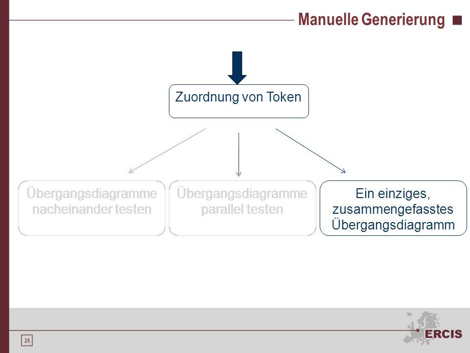 Manuelle Generierung Zuordnung von Token
