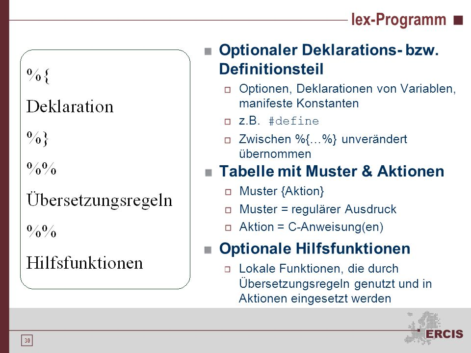 lex-Programm Optionaler Deklarations- bzw. Definitionsteil