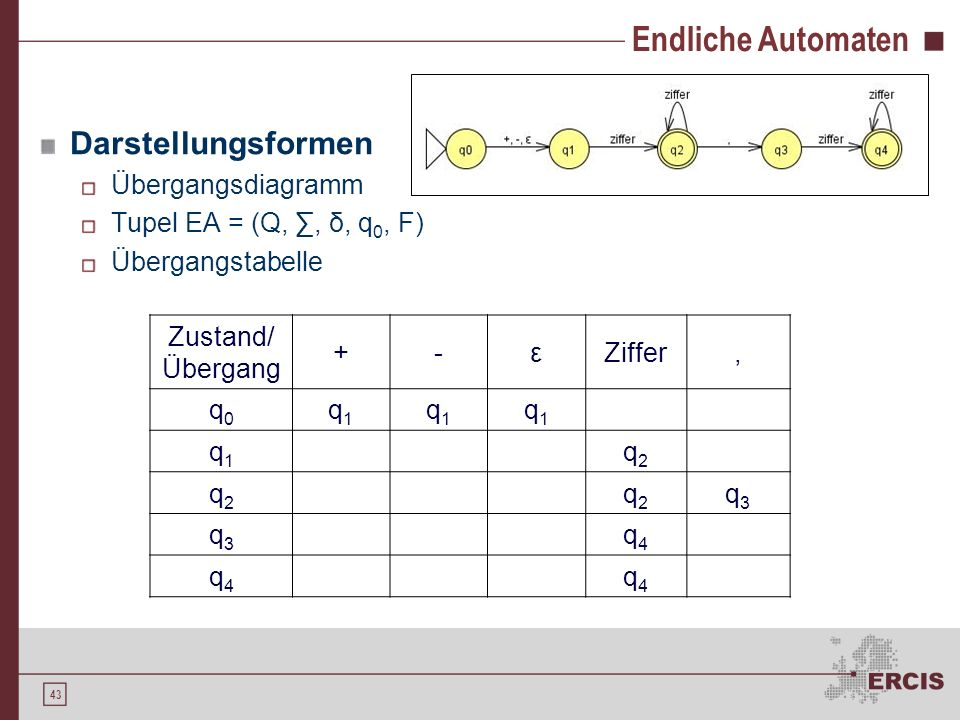 Endliche Automaten Darstellungsformen Übergangsdiagramm