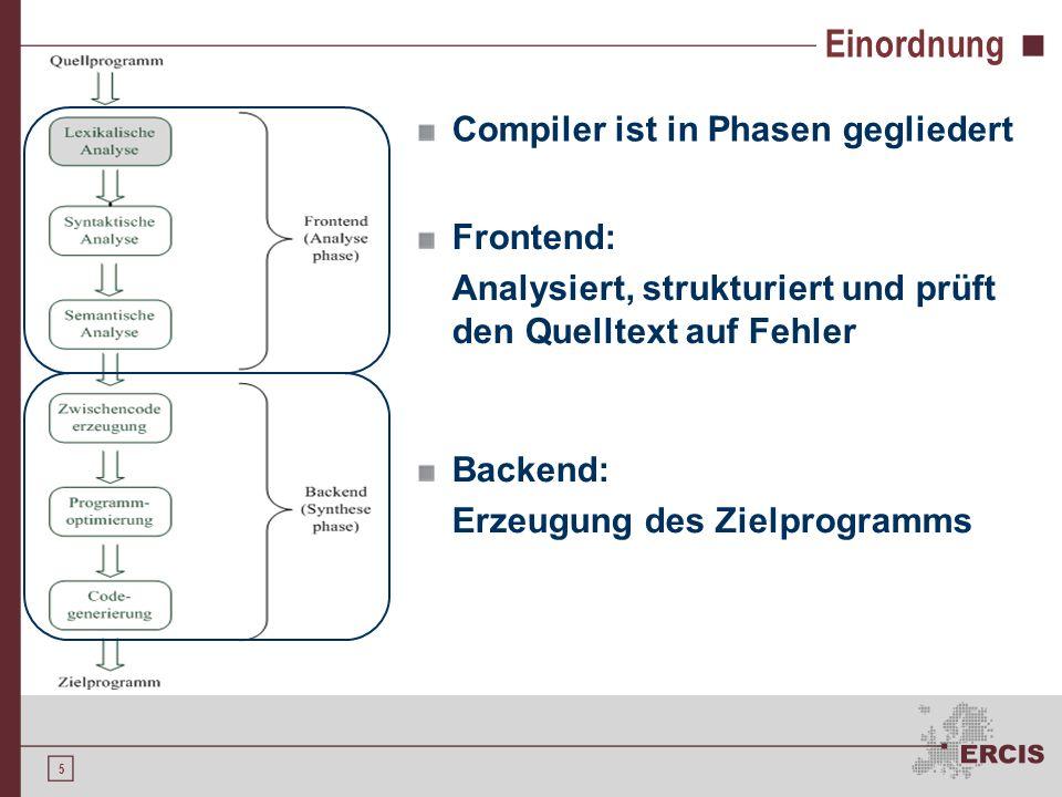 Einordnung Compiler ist in Phasen gegliedert Frontend:
