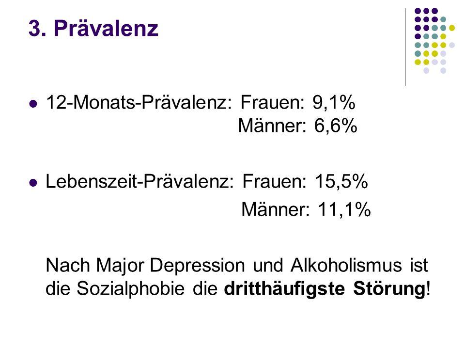 3. Prävalenz 12-Monats-Prävalenz: Frauen: 9,1% Männer: 6,6%
