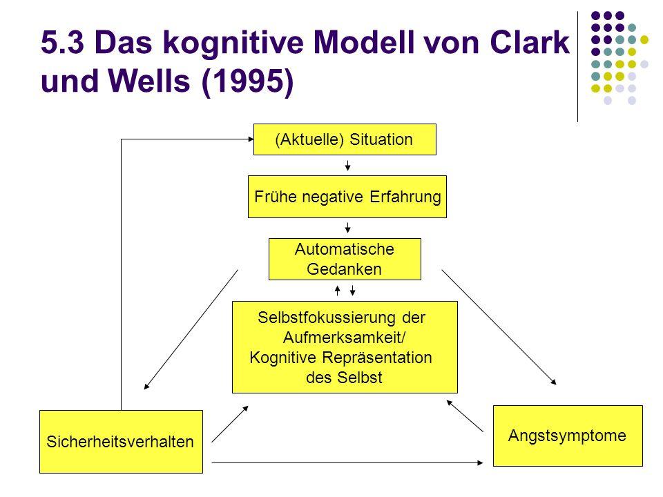 5.3 Das kognitive Modell von Clark und Wells (1995)