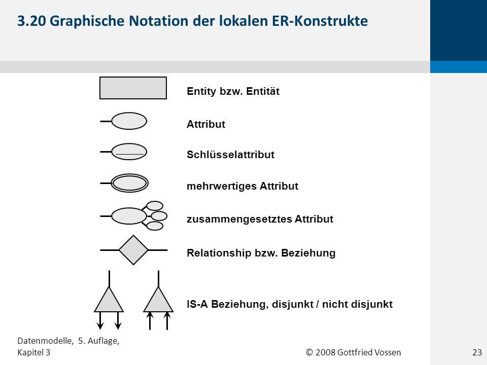 3.20 Graphische Notation der lokalen ER-Konstrukte