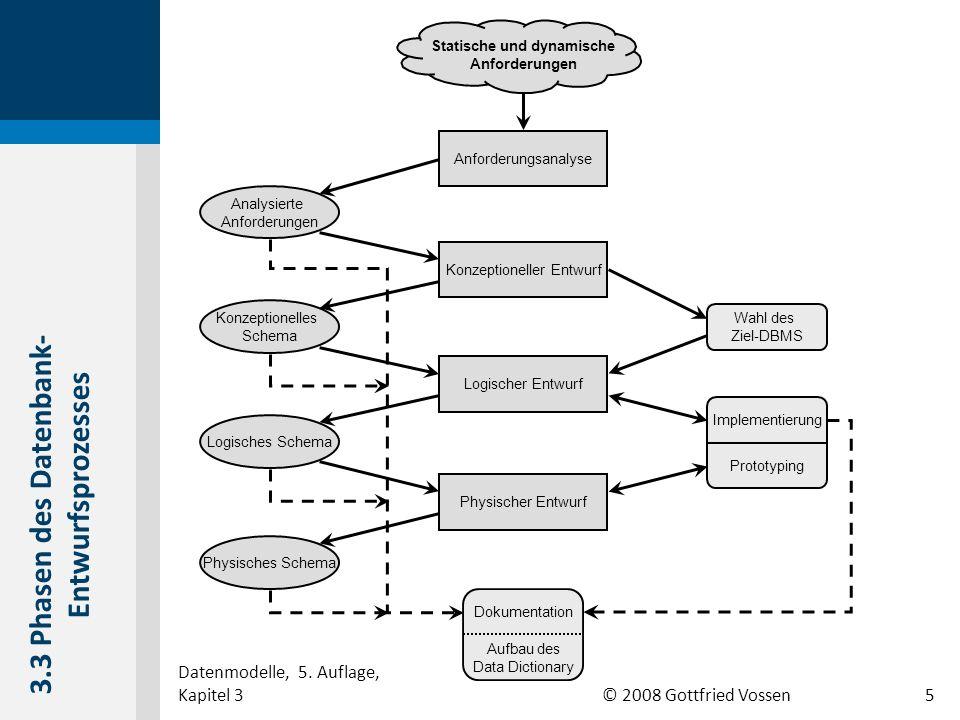 3.3 Phasen des Datenbank-Entwurfsprozesses