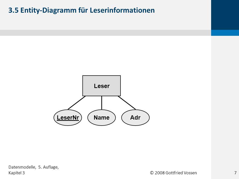 3.5 Entity-Diagramm für Leserinformationen