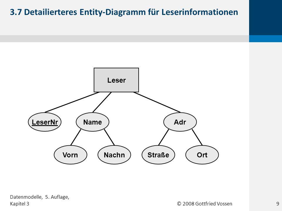 3.7 Detailierteres Entity-Diagramm für Leserinformationen