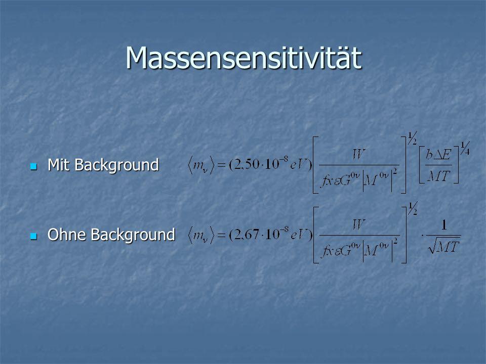 Massensensitivität Mit Background Ohne Background