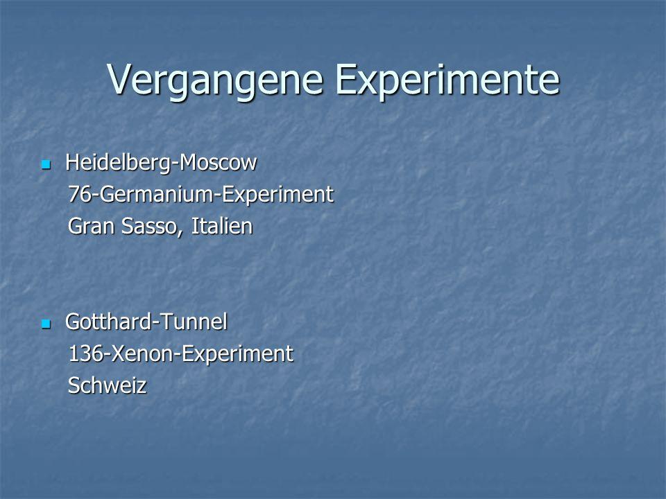 Vergangene Experimente