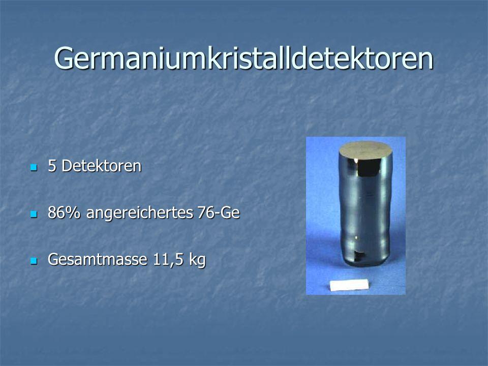 Germaniumkristalldetektoren