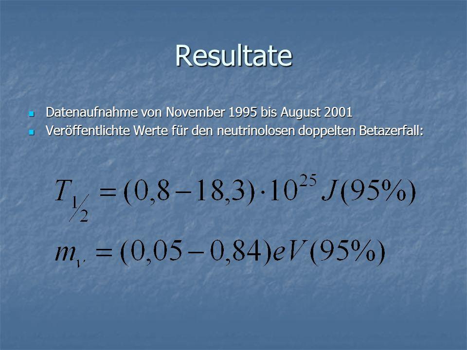 Resultate Datenaufnahme von November 1995 bis August 2001