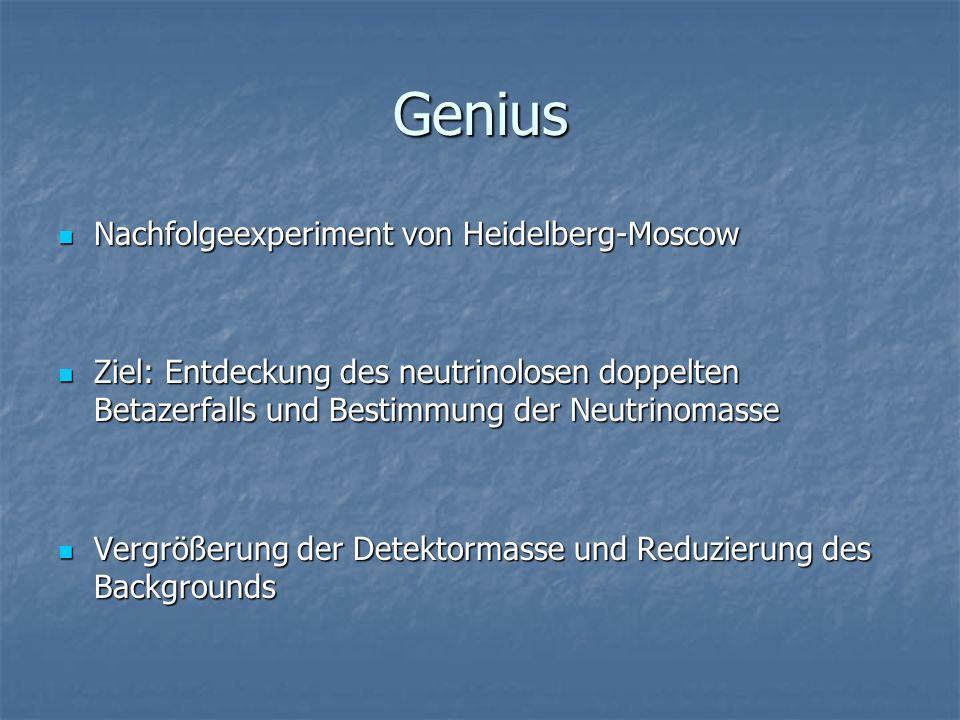 Genius Nachfolgeexperiment von Heidelberg-Moscow