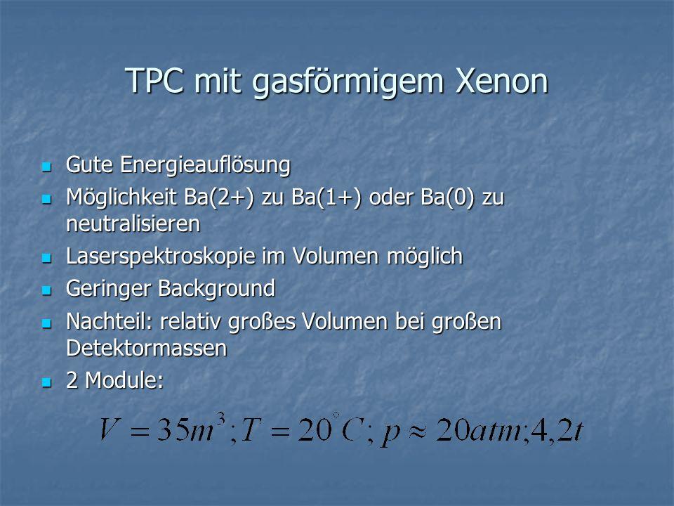 TPC mit gasförmigem Xenon
