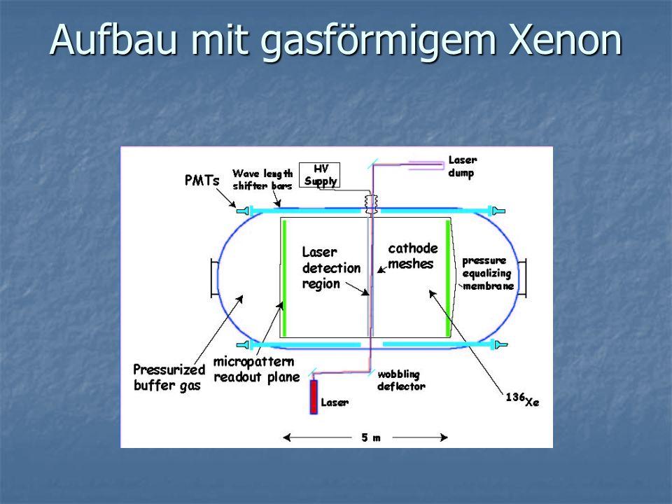 Aufbau mit gasförmigem Xenon