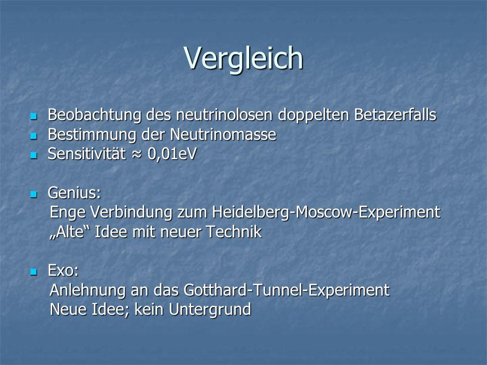 Vergleich Beobachtung des neutrinolosen doppelten Betazerfalls