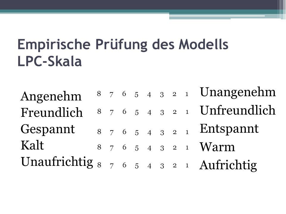 Empirische Prüfung des Modells LPC-Skala