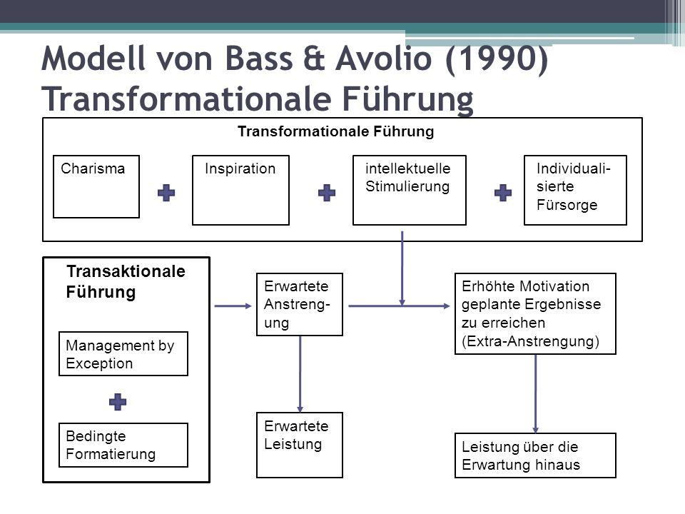 Modell von Bass & Avolio (1990) Transformationale Führung