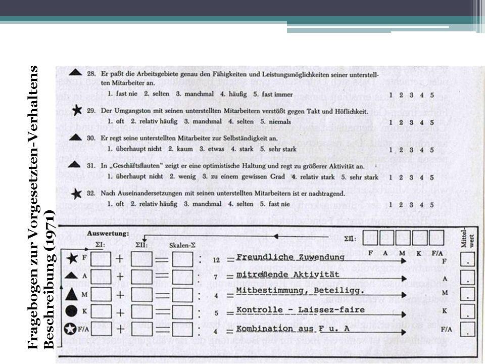 Fragebogen zur Vorgesetzten-Verhaltens Beschreibung (1971)
