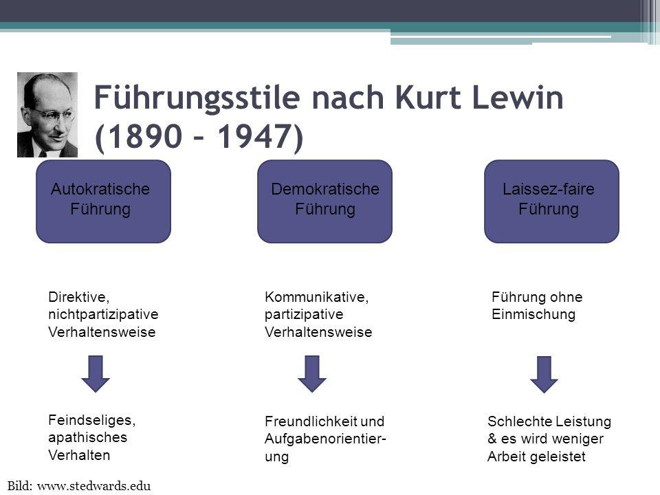 Führungsstile nach Kurt Lewin (1890 – 1947)