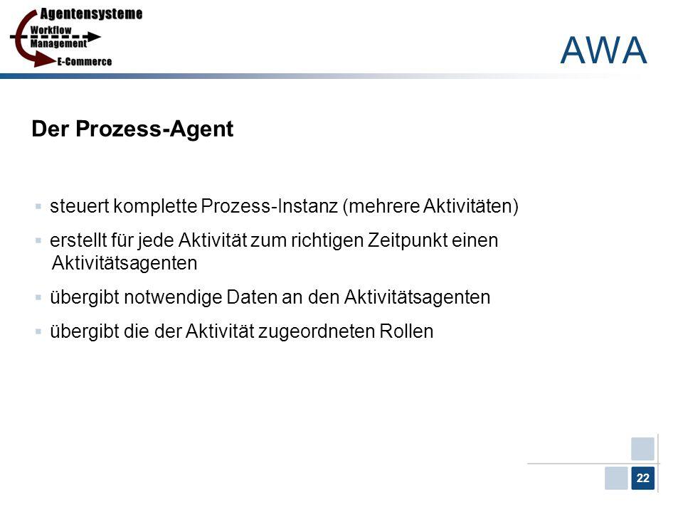 AWA Der Prozess-Agent. steuert komplette Prozess-Instanz (mehrere Aktivitäten)