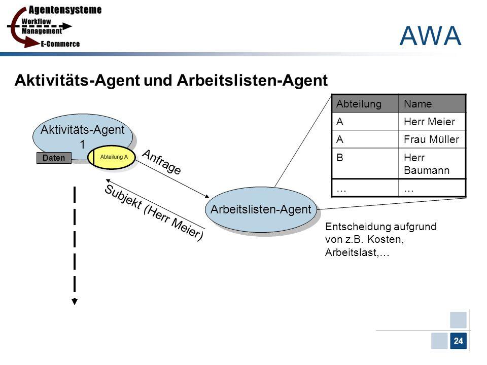 AWA Aktivitäts-Agent und Arbeitslisten-Agent Aktivitäts-Agent 1