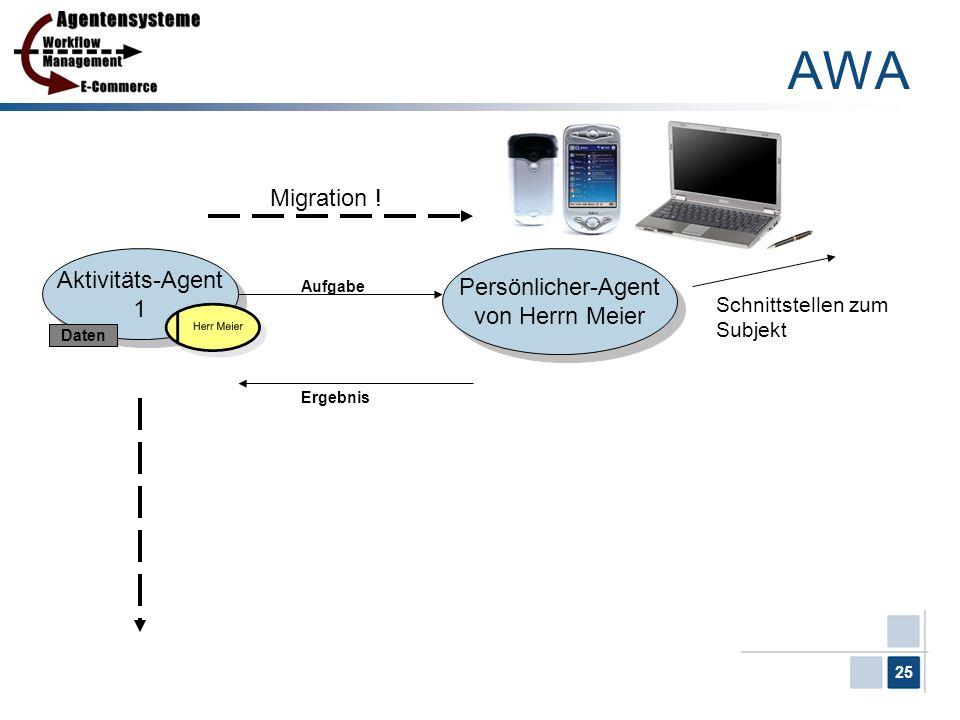 AWA Migration ! Aktivitäts-Agent Persönlicher-Agent 1 von Herrn Meier