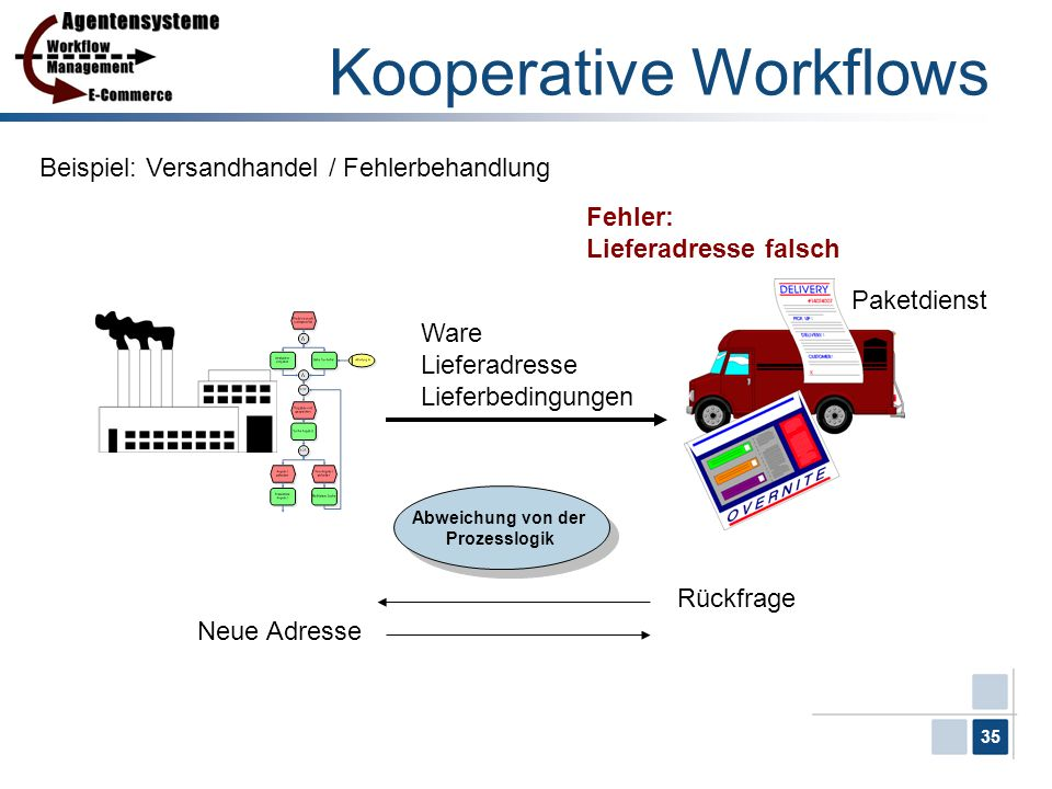 Kooperative Workflows