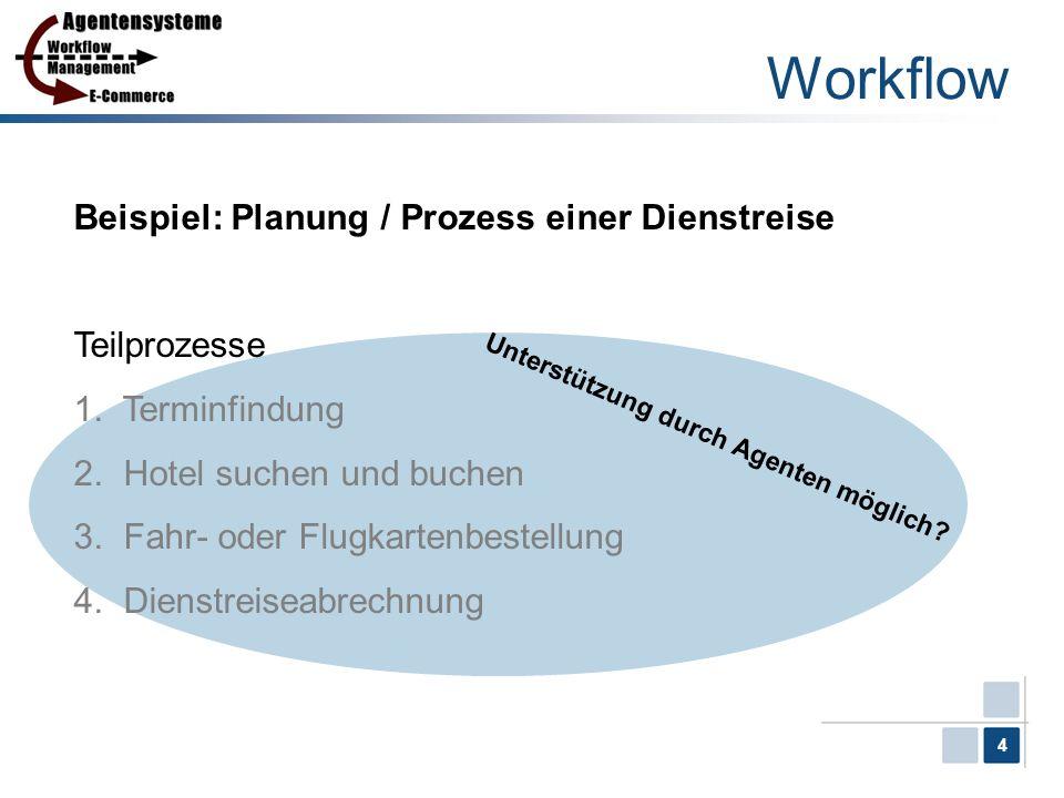 Workflow Beispiel: Planung / Prozess einer Dienstreise Teilprozesse