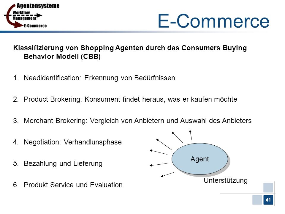 E-Commerce Klassifizierung von Shopping Agenten durch das Consumers Buying Behavior Modell (CBB) Needidentification: Erkennung von Bedürfnissen.