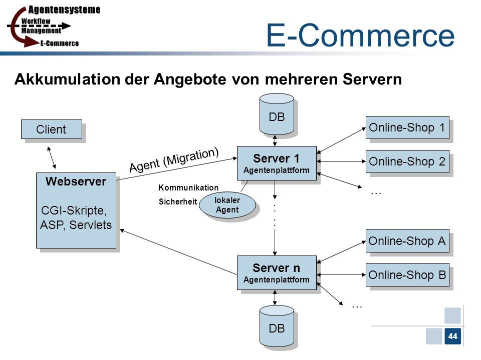CGI-Skripte, ASP, Servlets