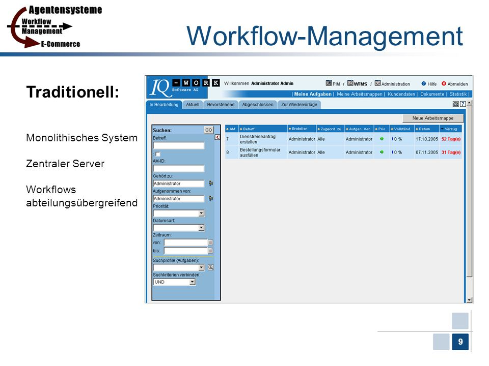 Workflow-Management Traditionell: Monolithisches System