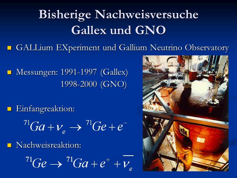 Bisherige Nachweisversuche Gallex und GNO
