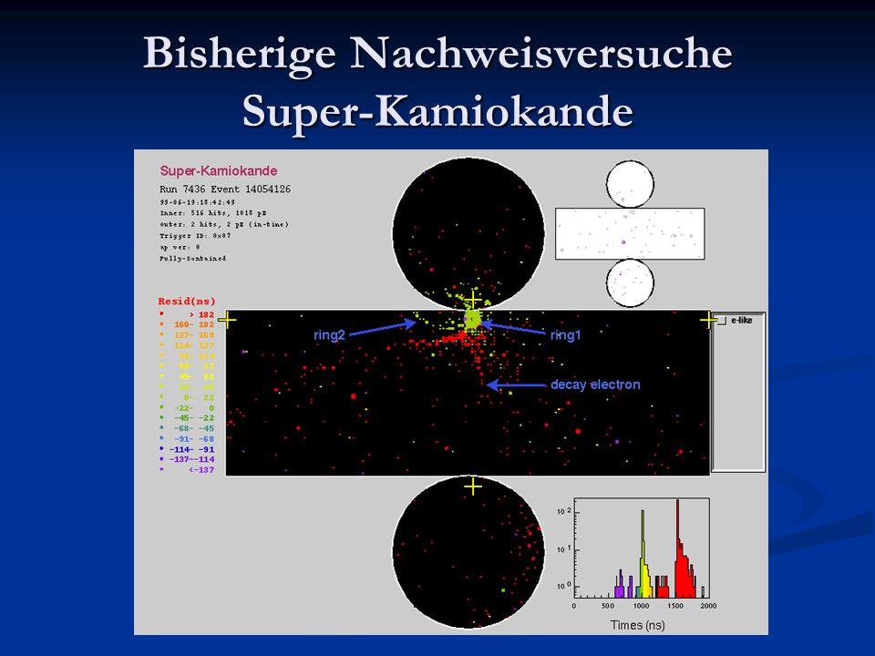 Bisherige Nachweisversuche Super-Kamiokande