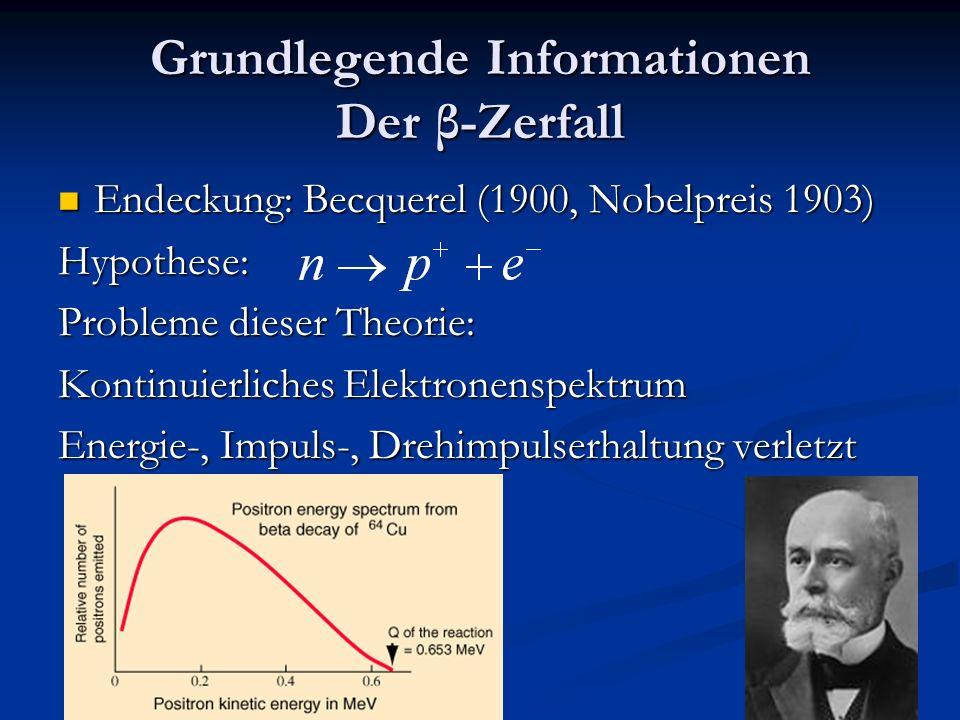 Grundlegende Informationen Der β-Zerfall