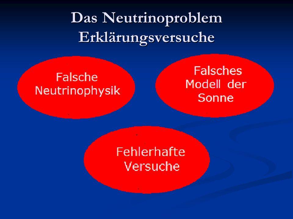 Das Neutrinoproblem Erklärungsversuche
