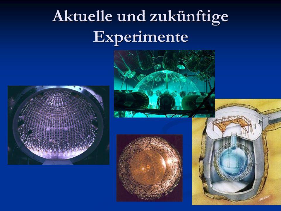 Aktuelle und zukünftige Experimente