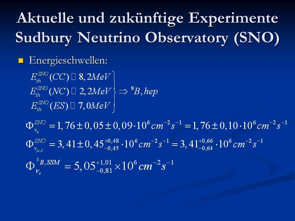 Aktuelle und zukünftige Experimente Sudbury Neutrino Observatory (SNO)