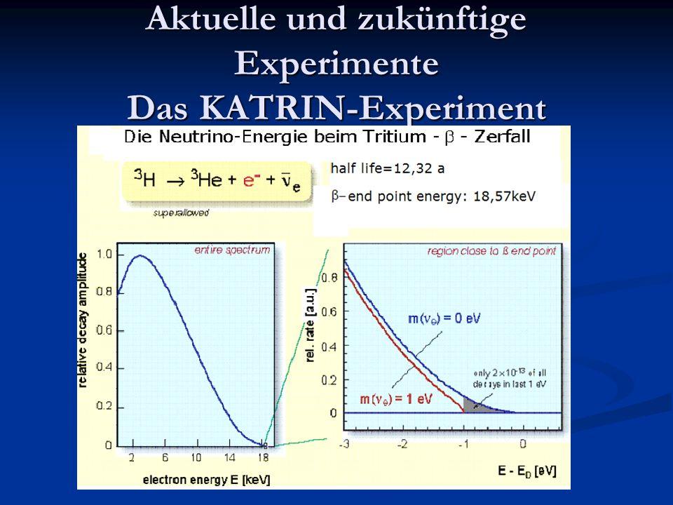 Aktuelle und zukünftige Experimente Das KATRIN-Experiment